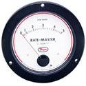 Flow Meter - review other Dwyer Meters
